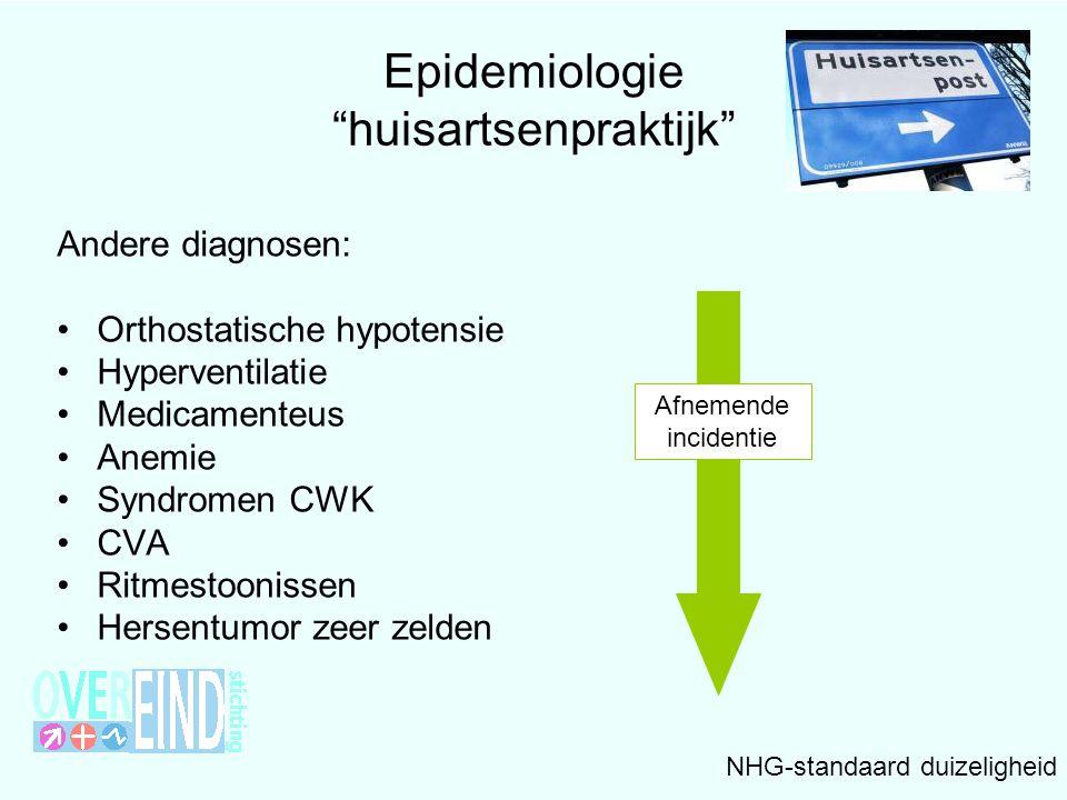 Epidemiologie huisartsenpraktijk