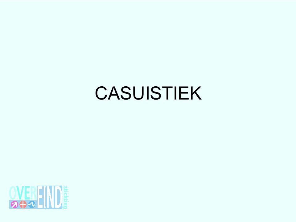 CASUISTIEK