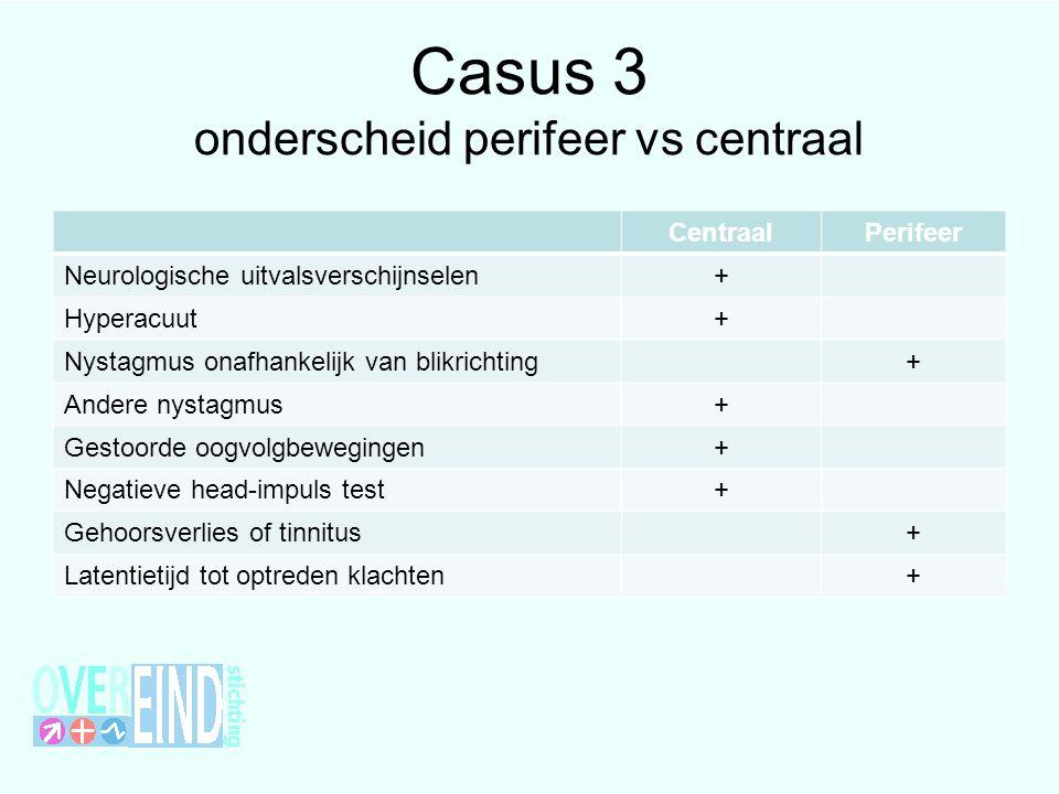 Casus 3 onderscheid perifeer vs centraal
