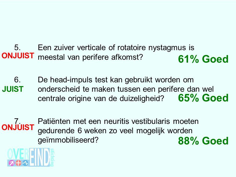 5. Een zuiver verticale of rotatoire nystagmus is meestal van perifere afkomst 6. De head-impuls test kan gebruikt worden om onderscheid te maken tussen een perifere dan wel centrale origine van de duizeligheid 7. Patiënten met een neuritis vestibularis moeten gedurende 6 weken zo veel mogelijk worden geïmmobiliseerd