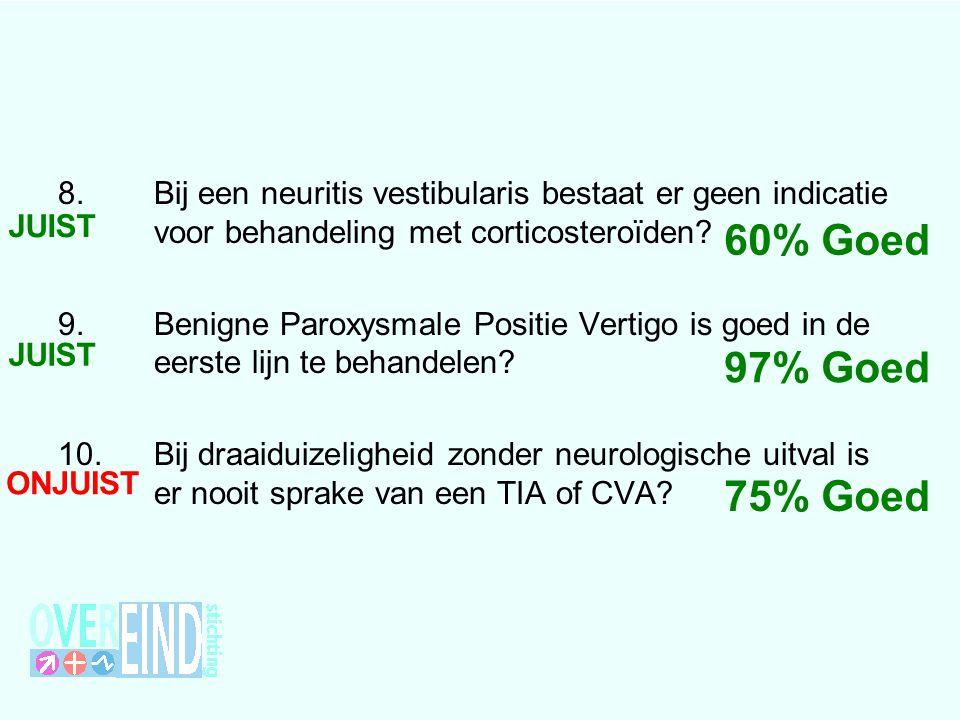 8. Bij een neuritis vestibularis bestaat er geen indicatie voor behandeling met corticosteroïden 9. Benigne Paroxysmale Positie Vertigo is goed in de eerste lijn te behandelen 10. Bij draaiduizeligheid zonder neurologische uitval is er nooit sprake van een TIA of CVA
