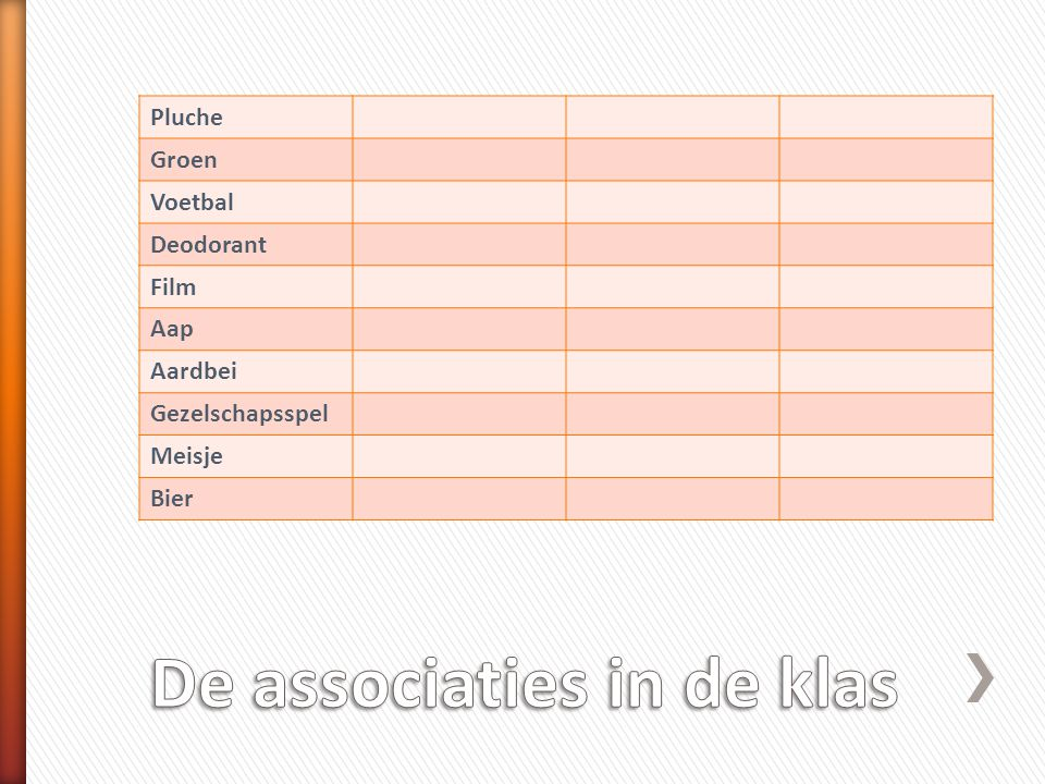 De associaties in de klas