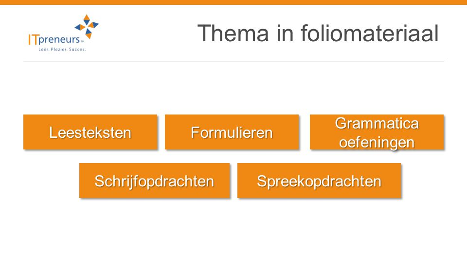Thema in foliomateriaal