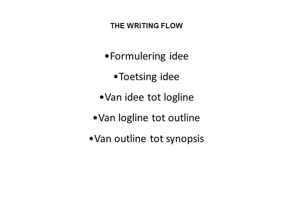 Van logline tot outline Van outline tot synopsis