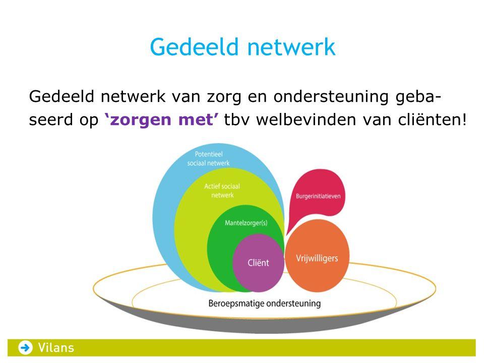 Gedeeld netwerk Gedeeld netwerk van zorg en ondersteuning geba-