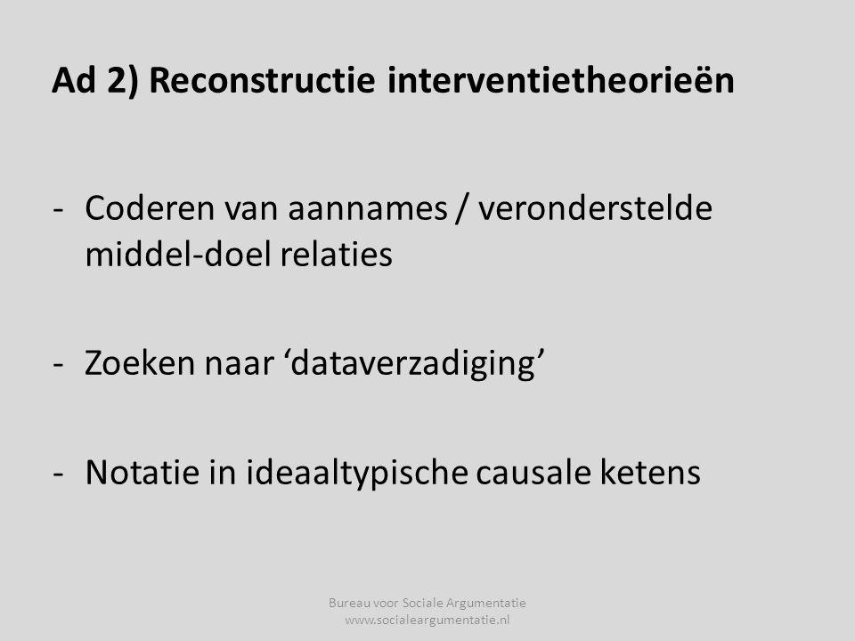 Ad 2) Reconstructie interventietheorieën