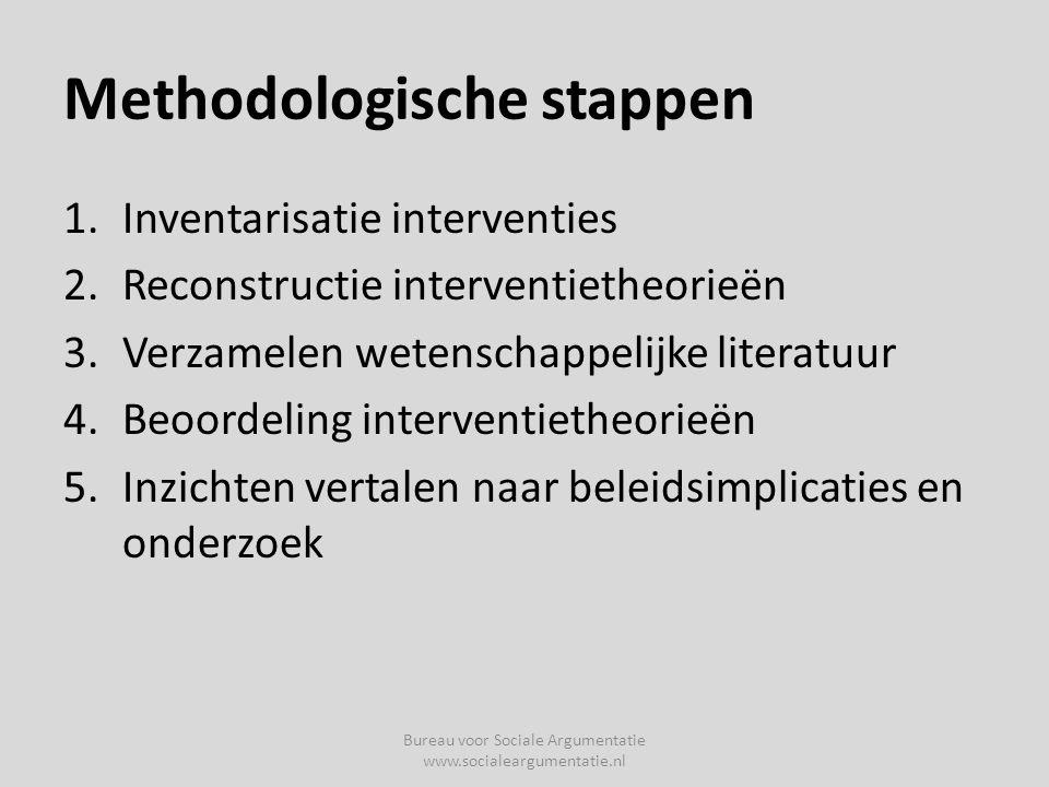 Methodologische stappen