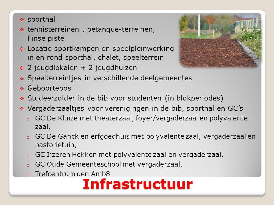 Infrastructuur sporthal