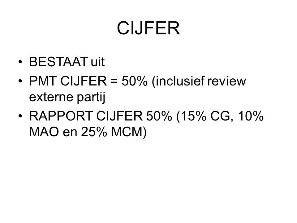 CIJFER BESTAAT uit PMT CIJFER = 50% (inclusief review externe partij