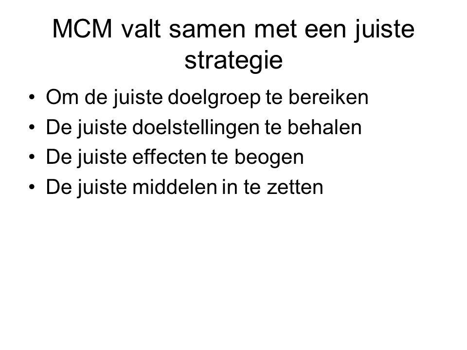 MCM valt samen met een juiste strategie