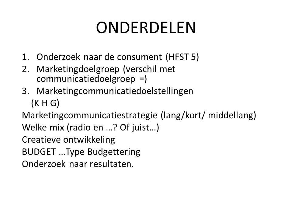 ONDERDELEN Onderzoek naar de consument (HFST 5)