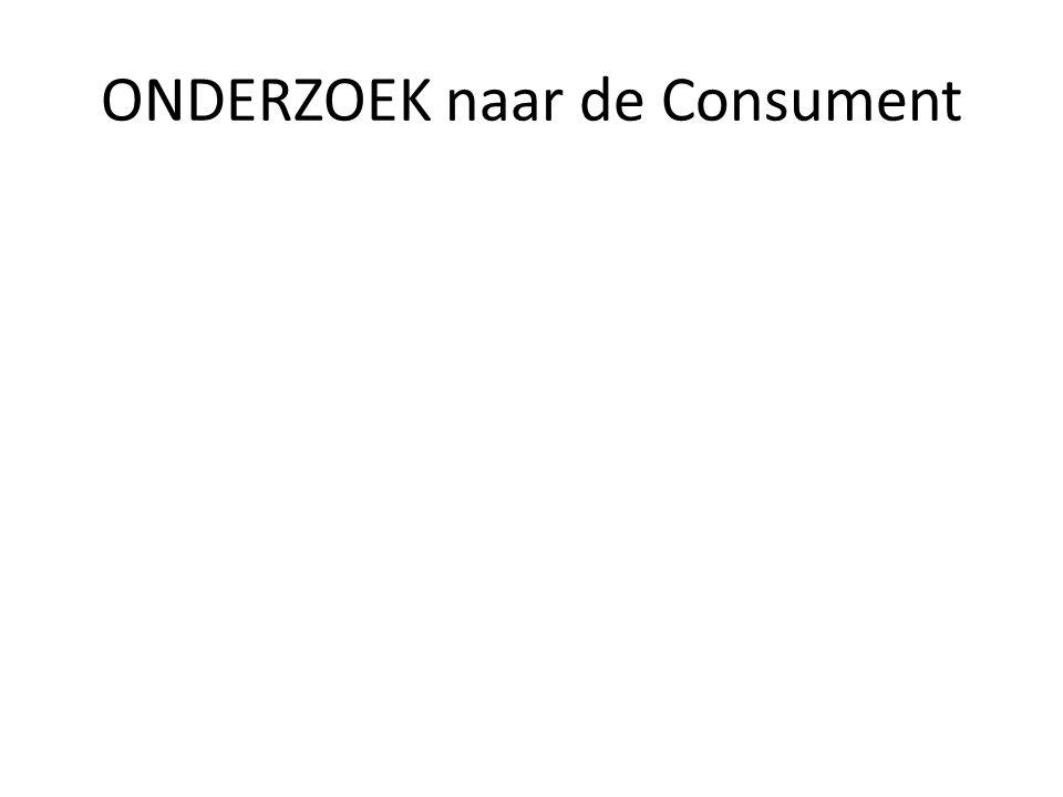 ONDERZOEK naar de Consument