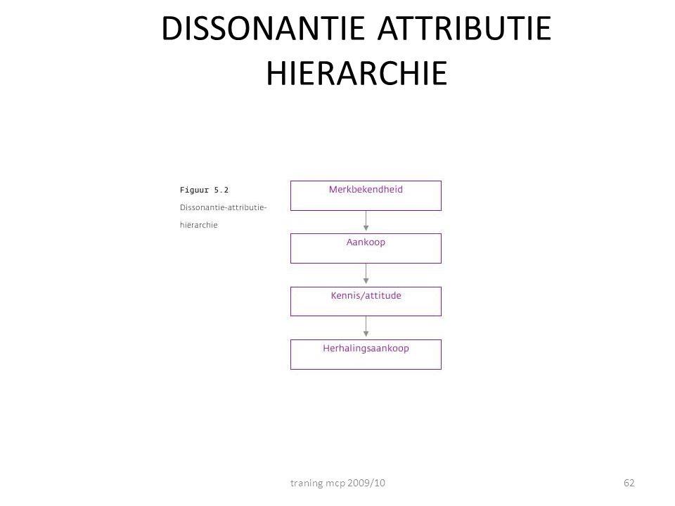 DISSONANTIE ATTRIBUTIE HIERARCHIE