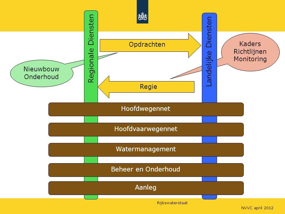 Regionale Diensten Landelijke Diensten Opdrachten Kaders Richtlijnen