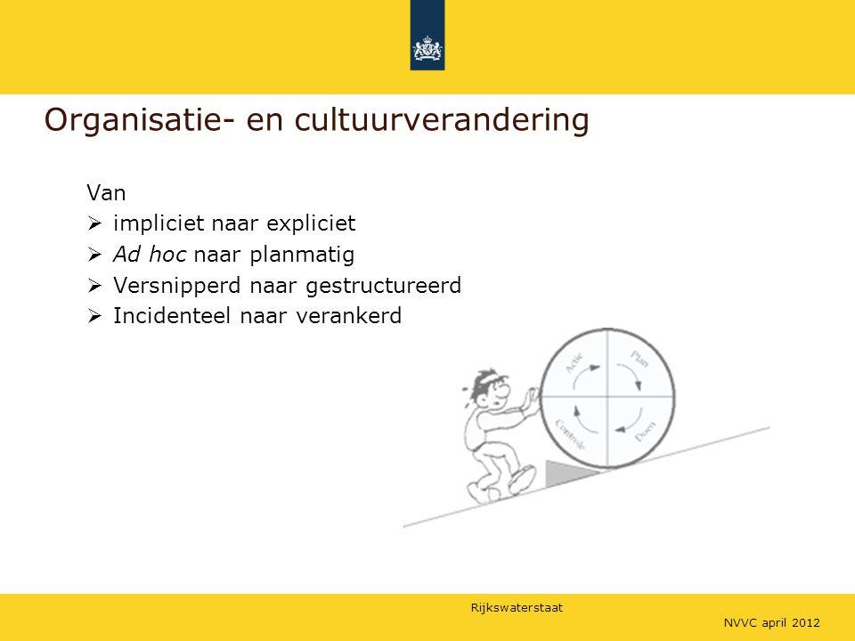 Organisatie- en cultuurverandering