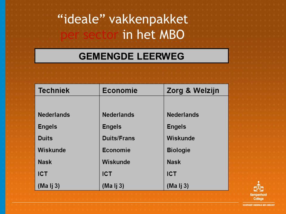 ideale vakkenpakket per sector in het MBO