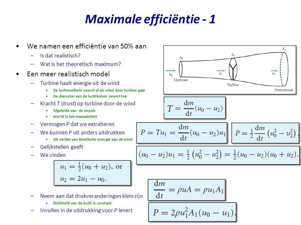 Maximale efficiëntie - 1