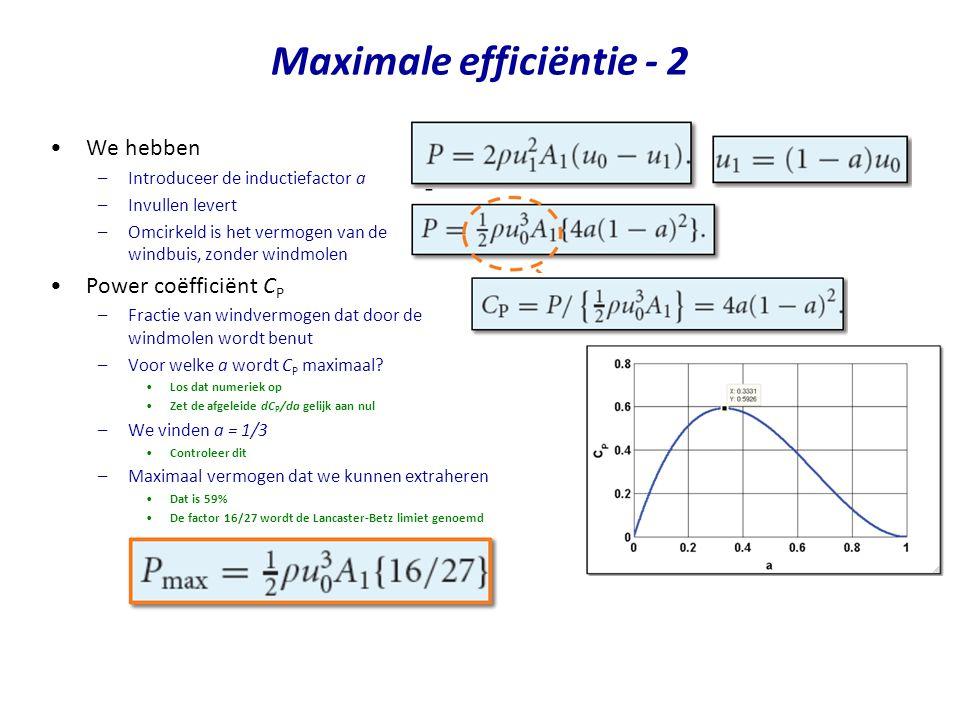 Maximale efficiëntie - 2