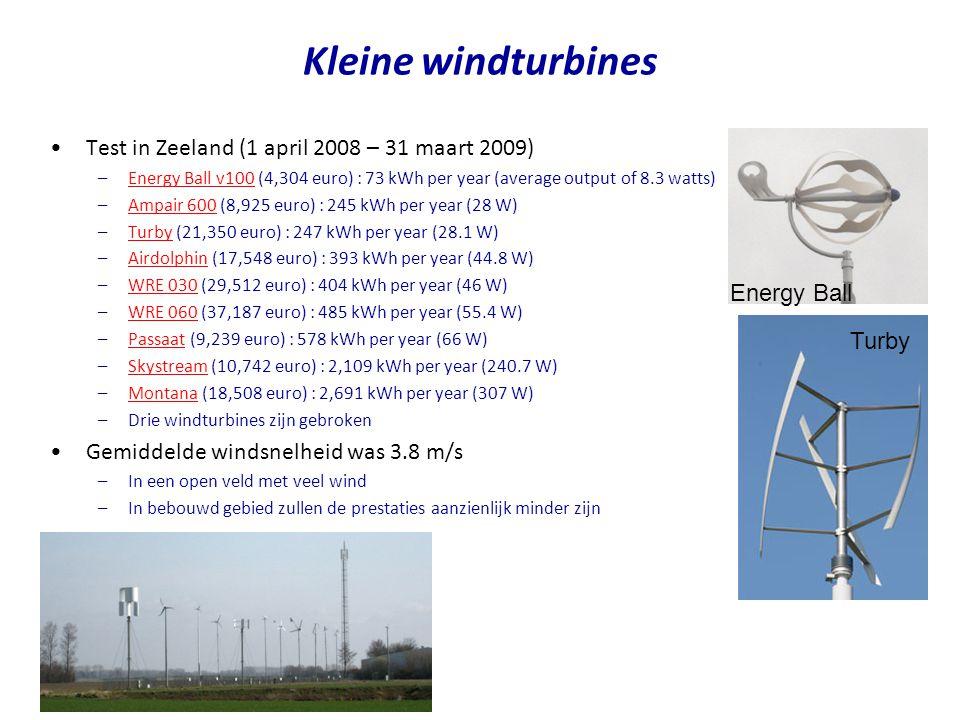 Kleine windturbines Test in Zeeland (1 april 2008 – 31 maart 2009)