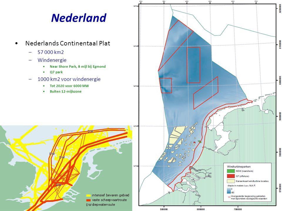 Nederland Nederlands Continentaal Plat 57 000 km2 Windenergie