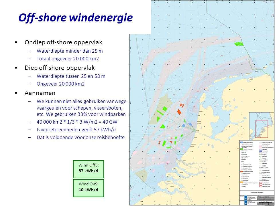 Off-shore windenergie
