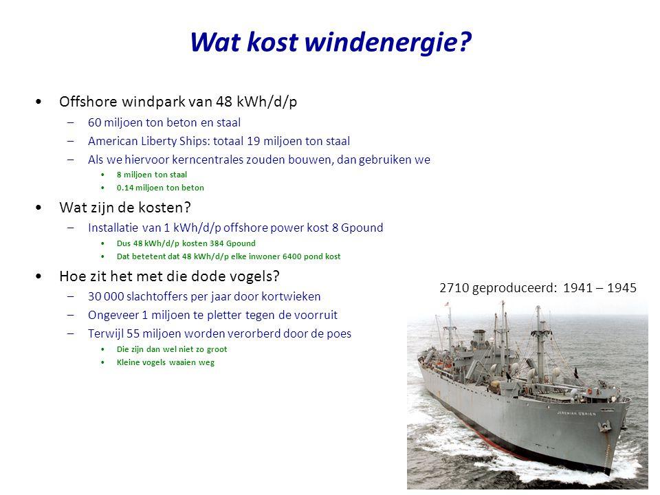 Wat kost windenergie Offshore windpark van 48 kWh/d/p
