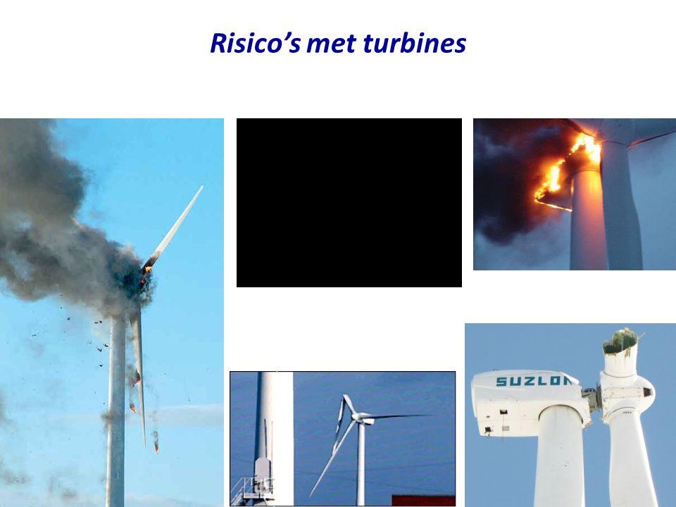 Risico's met turbines