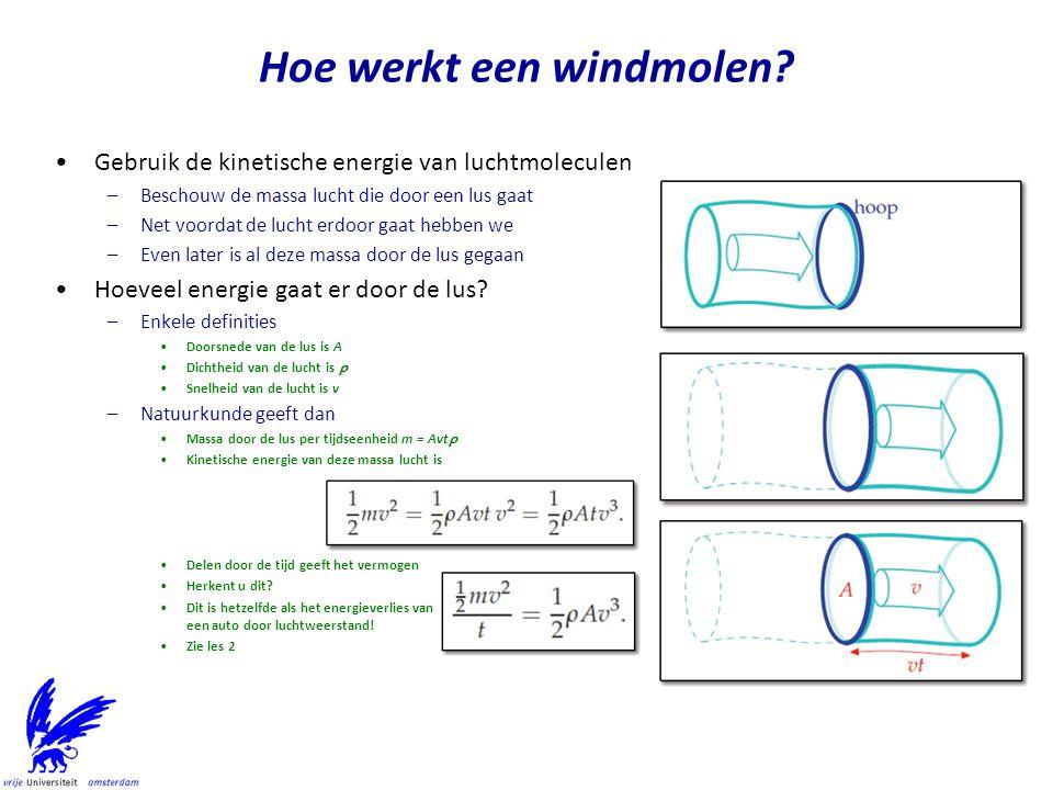 Hoe werkt een windmolen