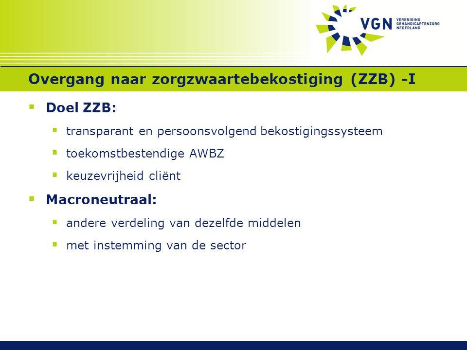 Overgang naar zorgzwaartebekostiging (ZZB) -I