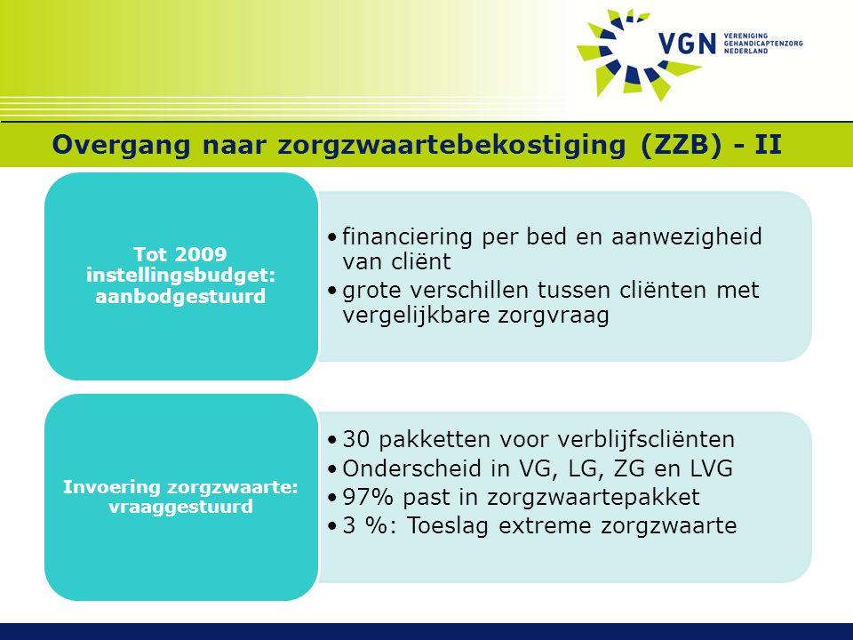 Overgang naar zorgzwaartebekostiging (ZZB) - II