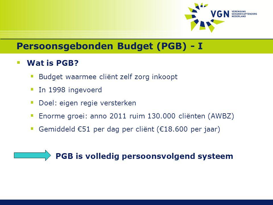Persoonsgebonden Budget (PGB) - I