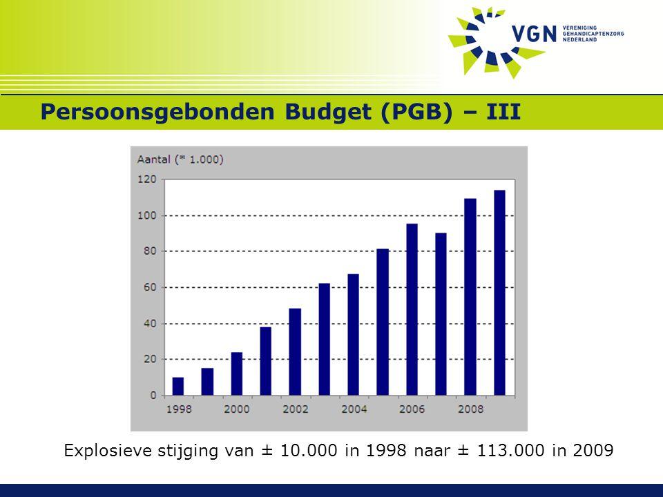 Persoonsgebonden Budget (PGB) – III
