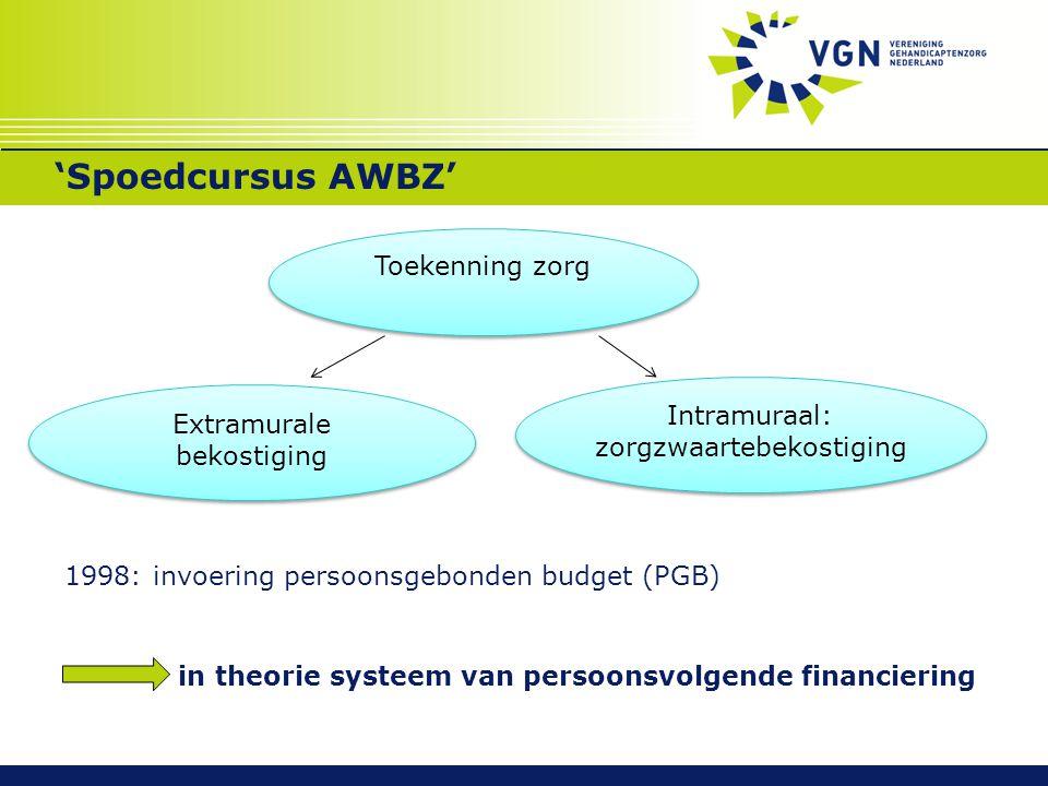 'Spoedcursus AWBZ' Toekenning zorg Intramuraal:
