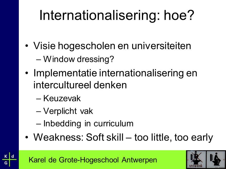 Internationalisering: hoe