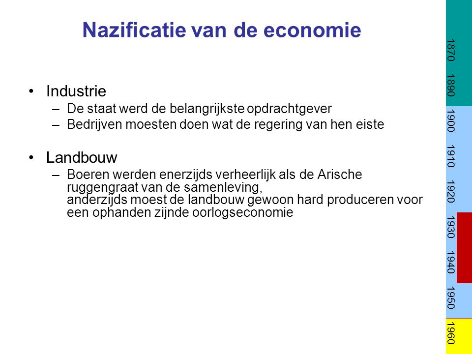 Nazificatie van de economie