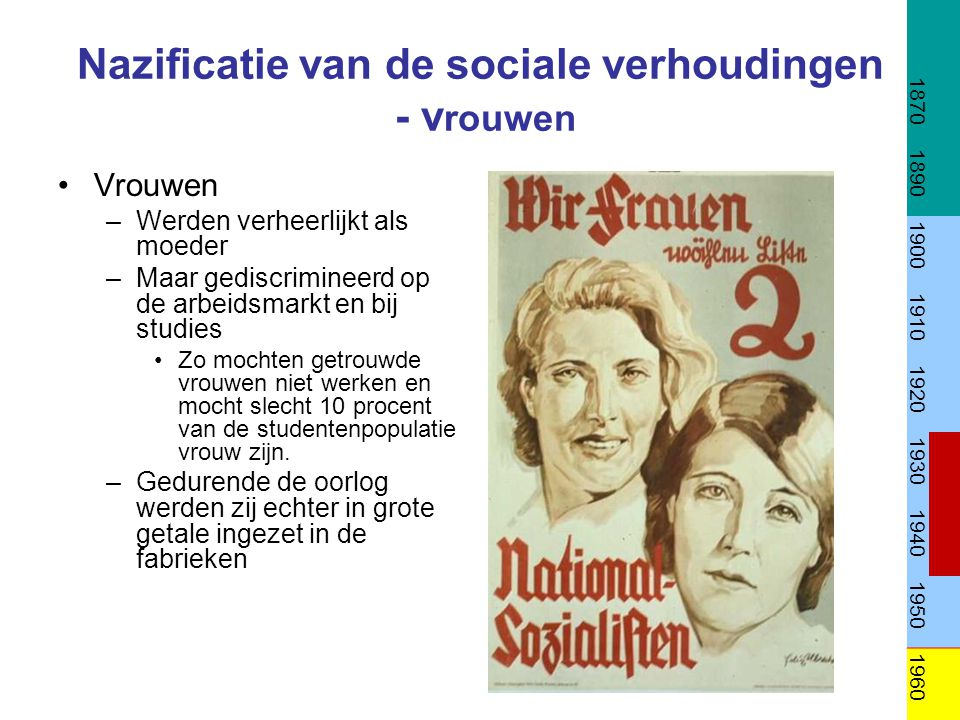 Nazificatie van de sociale verhoudingen - vrouwen