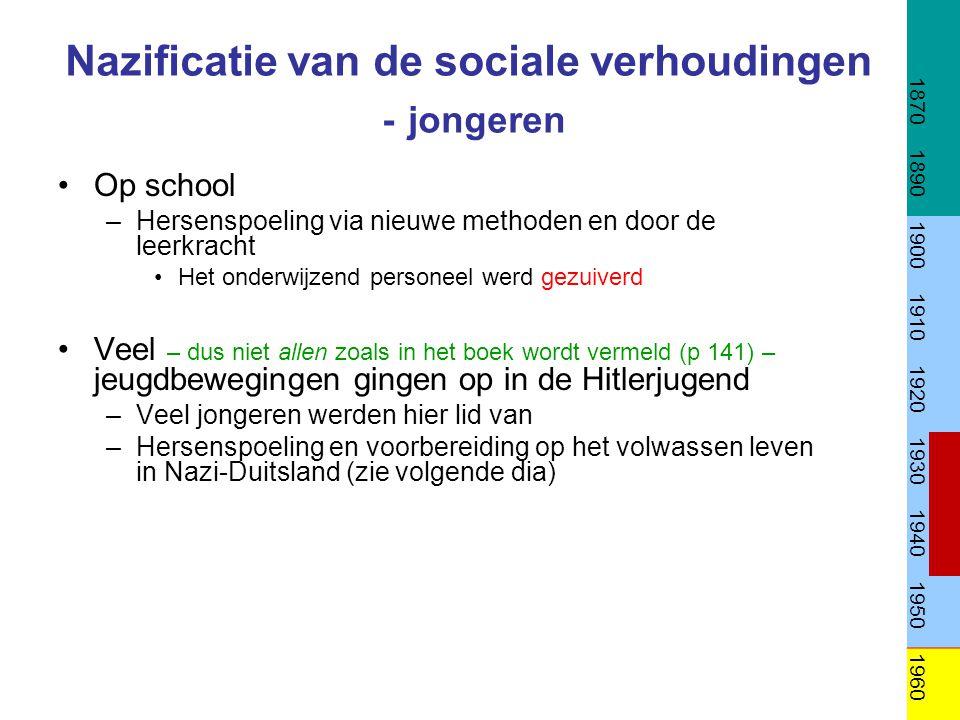 Nazificatie van de sociale verhoudingen - jongeren