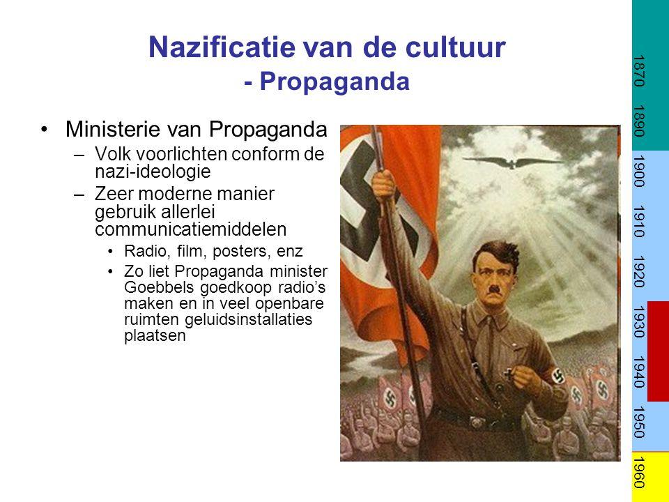 Nazificatie van de cultuur - Propaganda