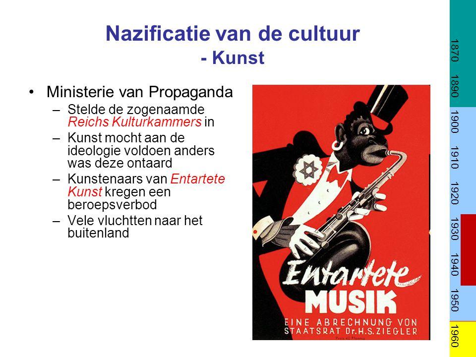 Nazificatie van de cultuur - Kunst