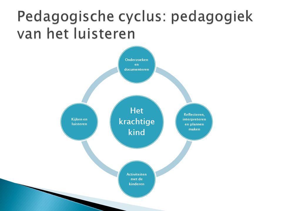 Pedagogische cyclus: pedagogiek van het luisteren