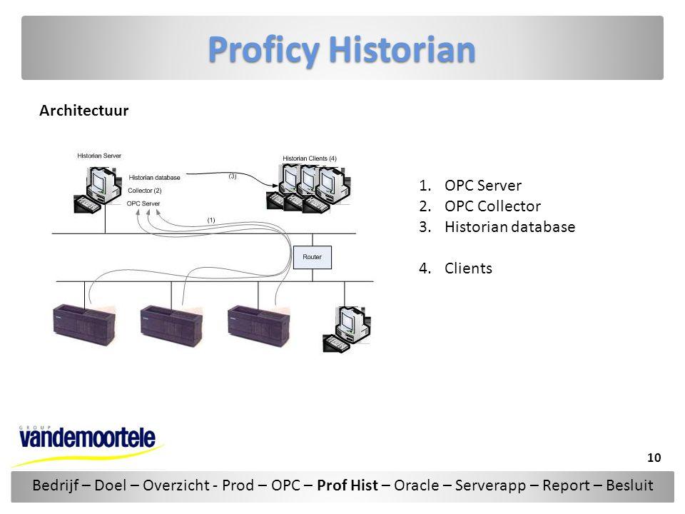 Proficy Historian Architectuur OPC Server OPC Collector