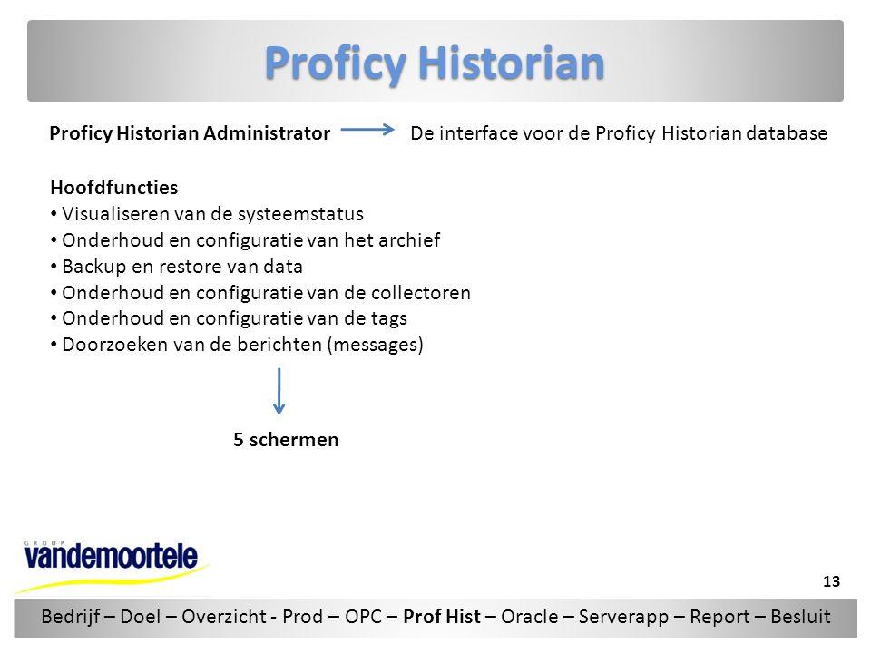 Proficy Historian Proficy Historian Administrator