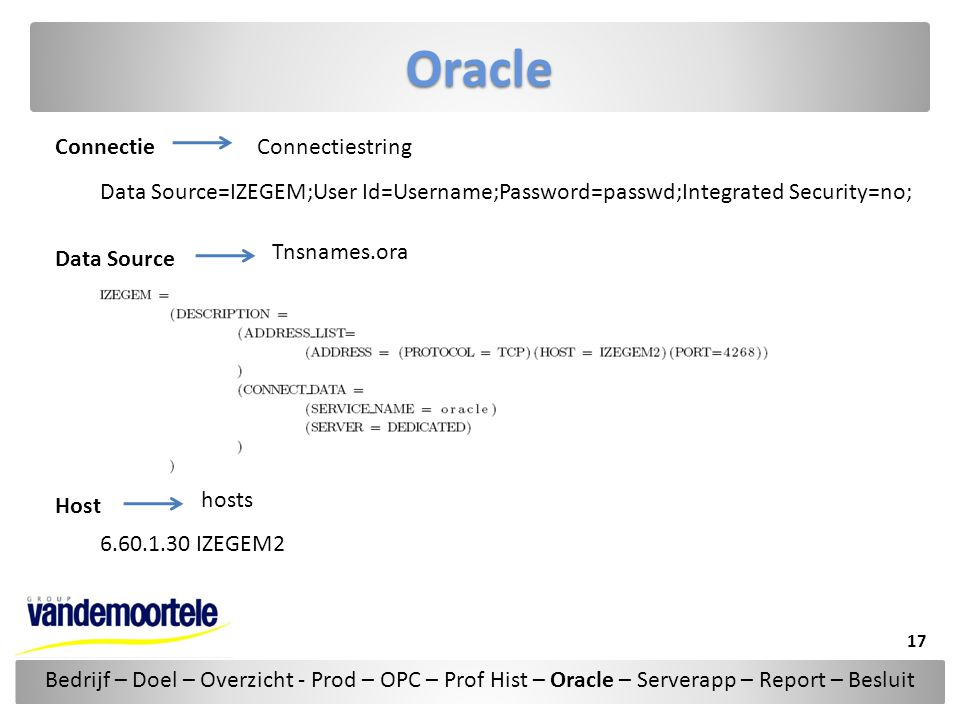 Oracle Connectie Connectiestring