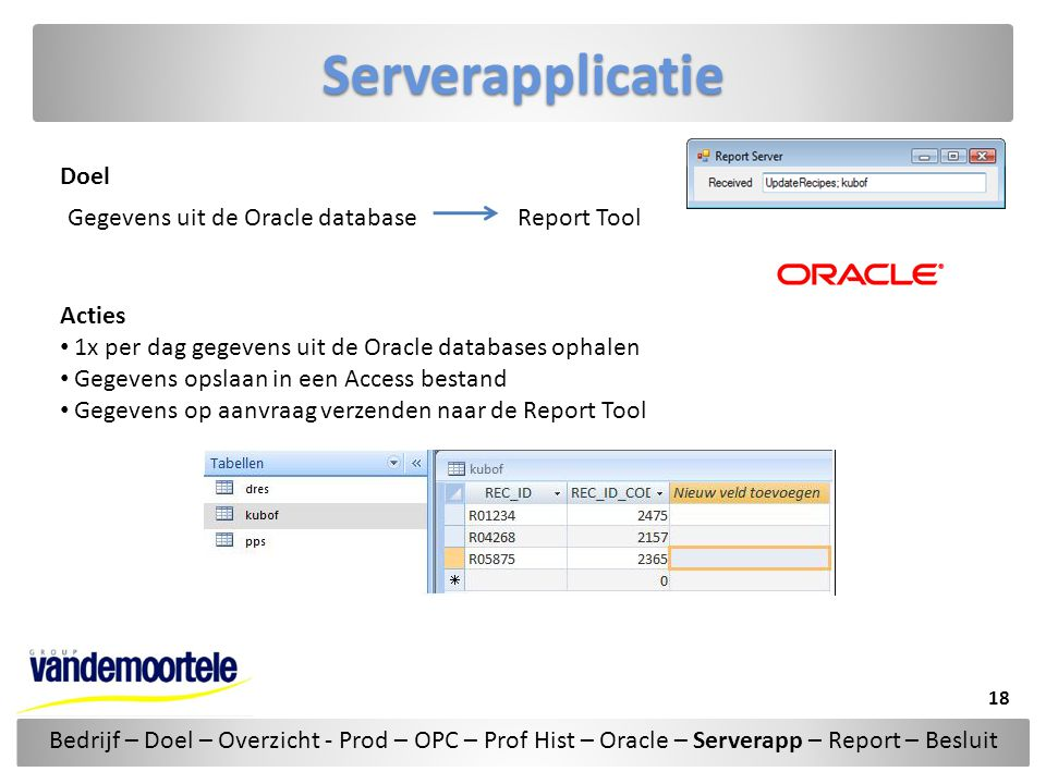 Serverapplicatie Doel Gegevens uit de Oracle database Report Tool