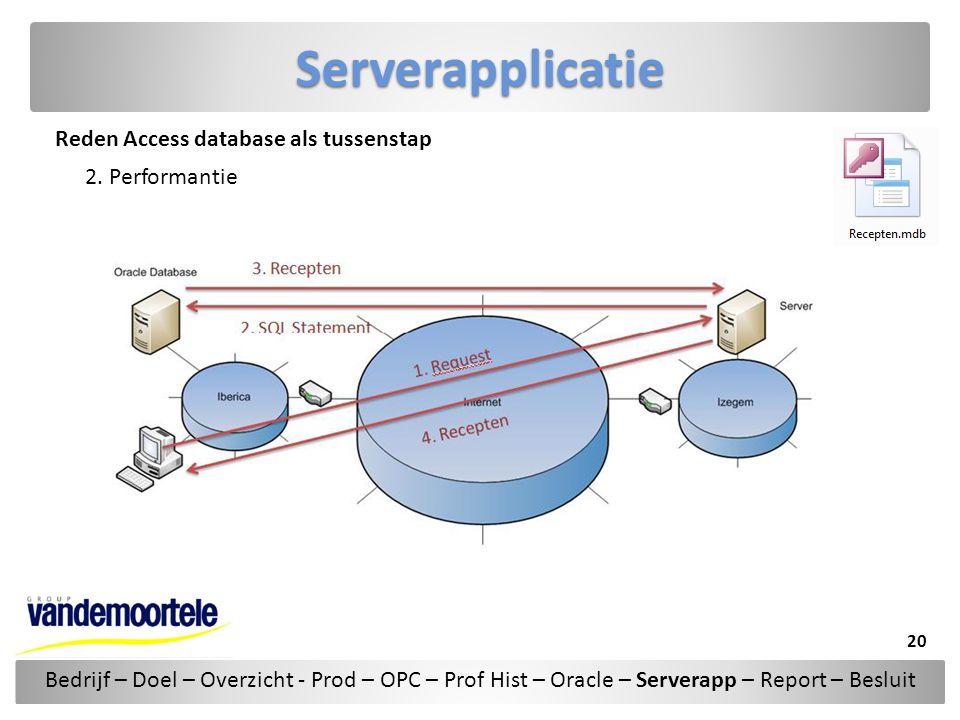 Serverapplicatie Reden Access database als tussenstap 2. Performantie
