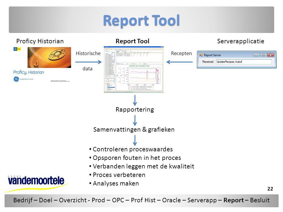 Report Tool Proficy Historian Report Tool Serverapplicatie