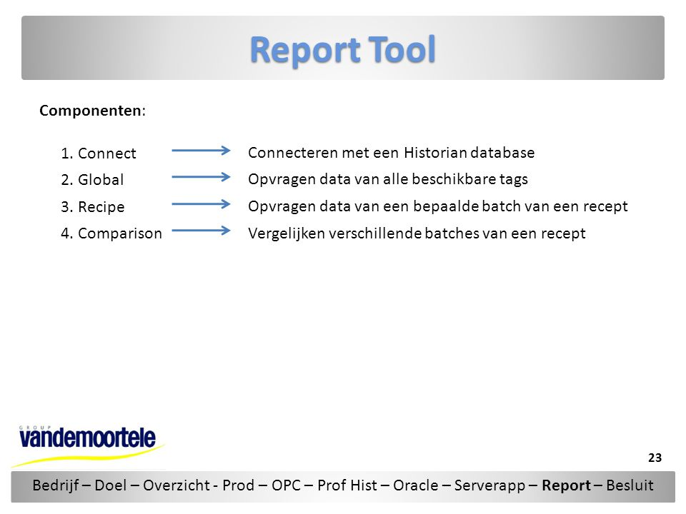 Report Tool Componenten: 1. Connect