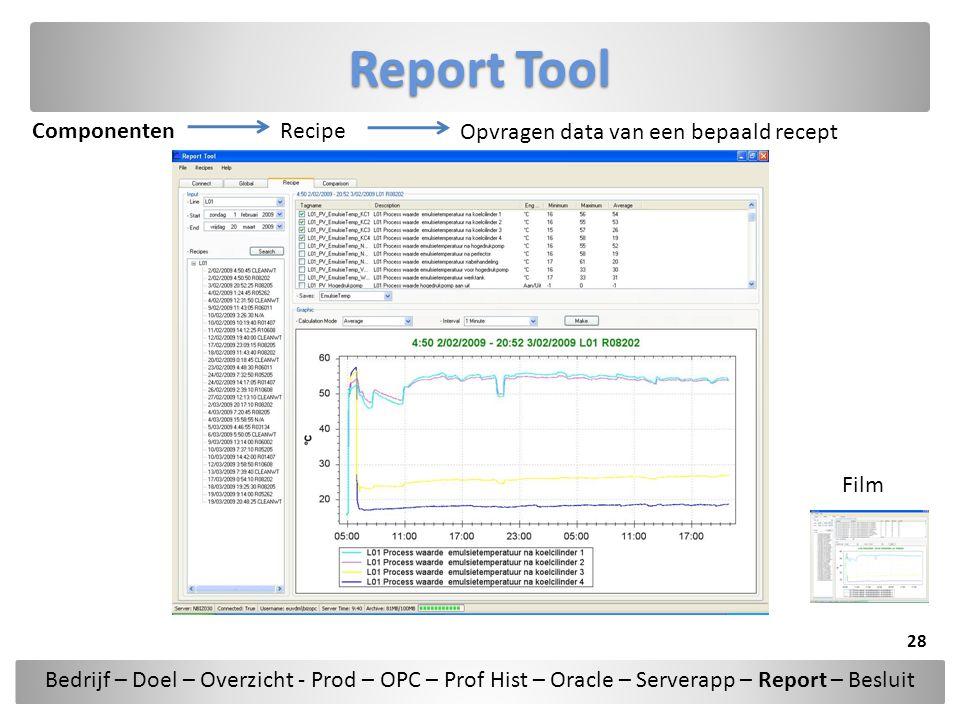 Report Tool Componenten Recipe Opvragen data van een bepaald recept