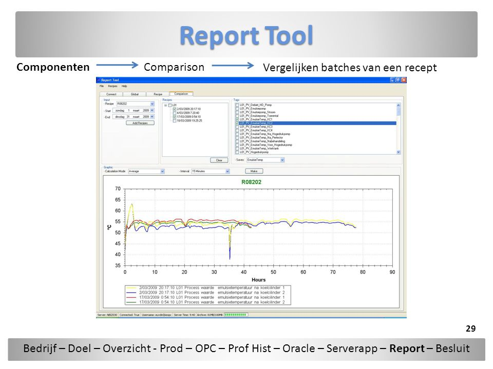 Report Tool Componenten Comparison Vergelijken batches van een recept