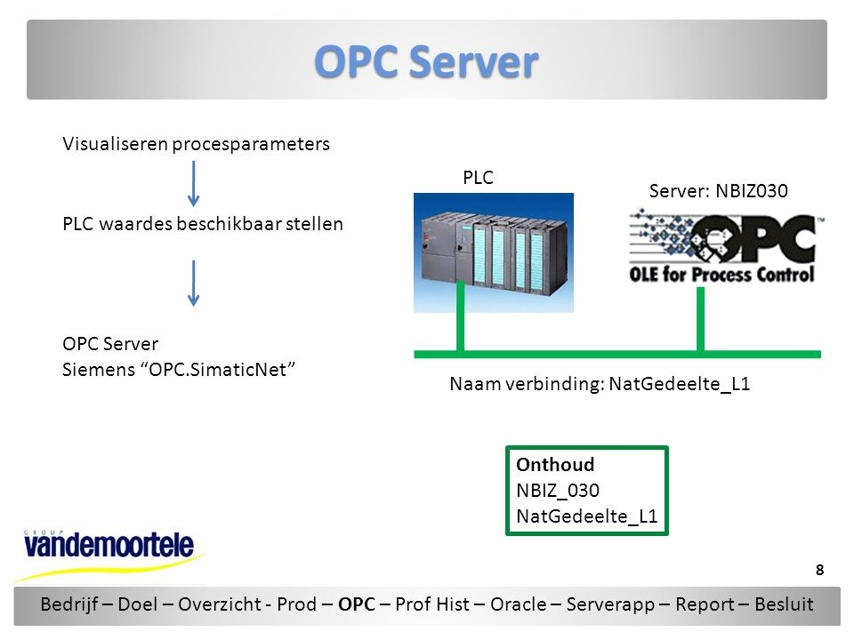 OPC Server Visualiseren procesparameters PLC Server: NBIZ030